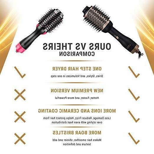 Pro Hair Brush & Hot Air Brush Curler